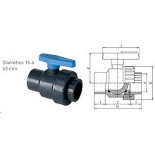 Vanne simple union à coller - Joints EPDM - 1350