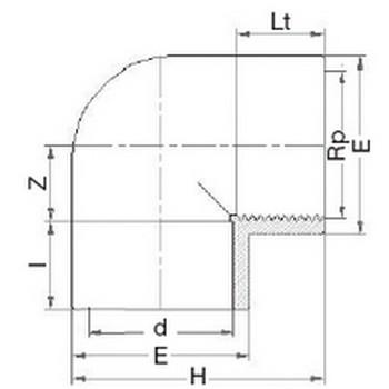 Coude à 90° Femelle VOIR TABLEAU DIMENSIONS RACCORDS PVC PRESSION